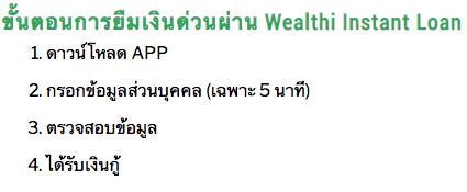 ขั้นตอนการยืมเงินด่วนผ่าน app Wealthi